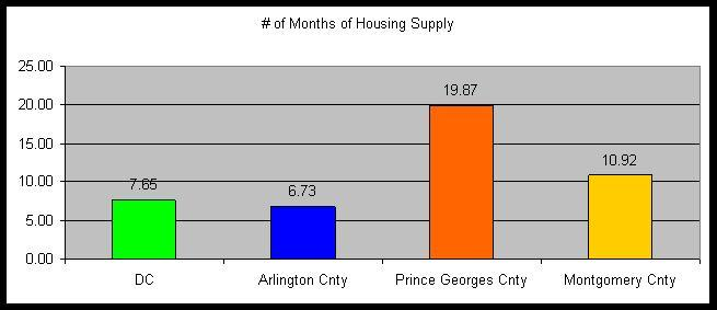 Housing_supply